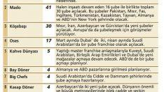 Türk yeme içme sektörünün yurtdışı atağı