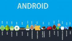 Android işletim sisteminin tarihi (Video)