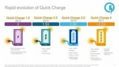 Hangi telefonlar Quick Charge 4'ten yararlanıyor?