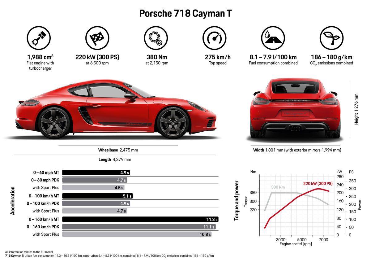 "Porsche 718 ailesinin en saf hali ""718 T serisi"""