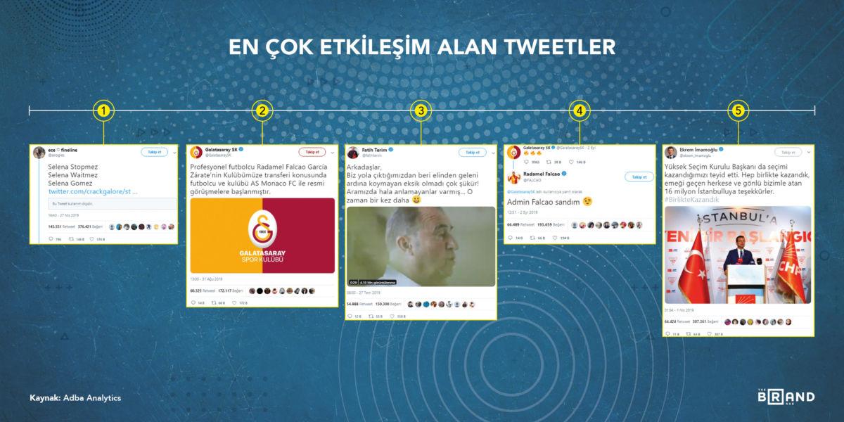 Sosyal Medyada 2019'un En Çok Konuşulanları Belli Oldu!
