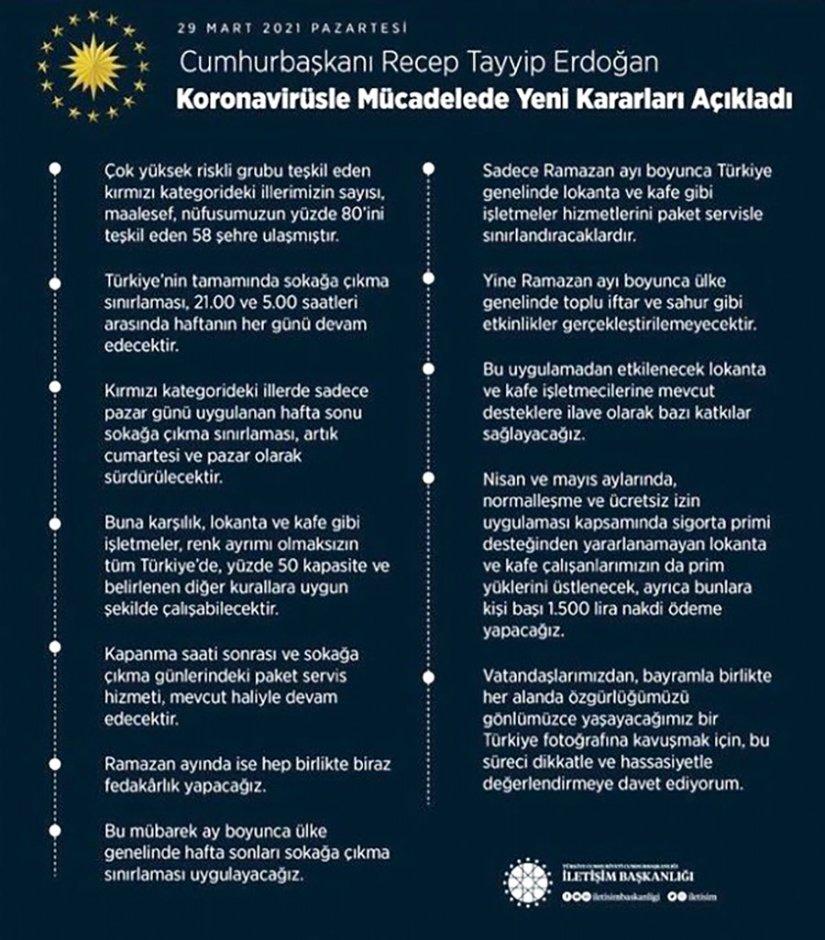 Kabine Toplantısının Ardından Cumhurbaşkanı Erdoğan yeni kısıtlamaları açıkladı! İşte tam liste!