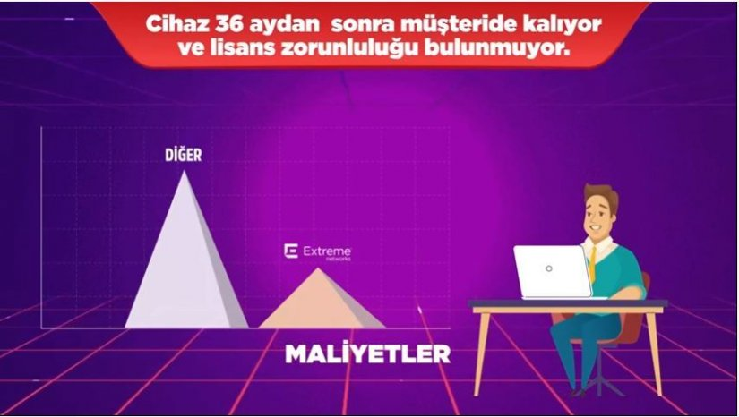 Türkiye'de Bir İlk! Arena, BT Yöneticilerinin Hayatını Kolaylaştıran Teknoloji için Özel Film Hazırladı
