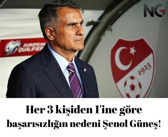 Türkiye Süper Ligi 2021/2022 Sezonu Tahminleri (Kamuoyu Araştırması)