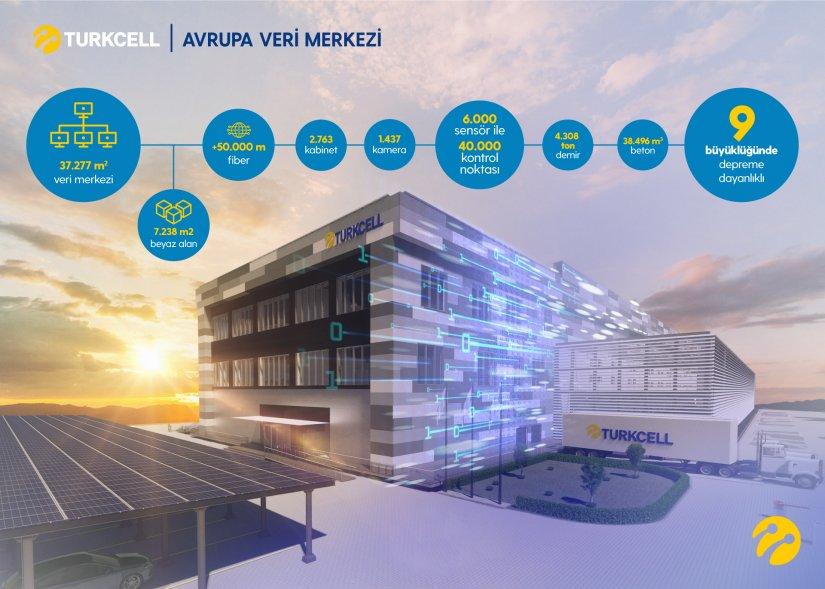 Turkcell'den Türkiye'ye Dünya Standartlarında Yeni Veri Merkezi